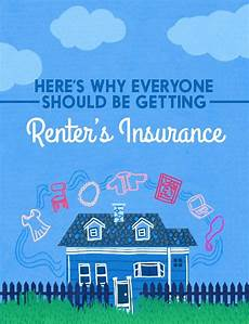 here s everything you need to about renters insurance