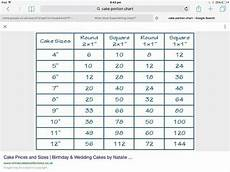 13 best images about cake portions pinterest full