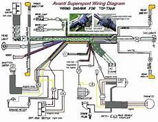 ruckus gy6 wiring diagram honda documentation best of gy6 in med bilar