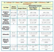 how to find kw kva hp in of dc ac ee figures how to find kw kva hp in