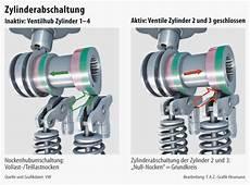 Bild Zu Iaa Neue Motoren Braucht Das Land Bild 1 1