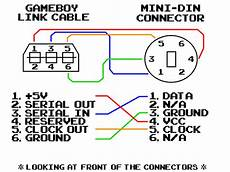 Ps2 Keyboard To 5 Pin Din Wiring Diagram