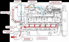 8 3 Cummins Fuel Shutoff Solenoid Wiring Diagram Free
