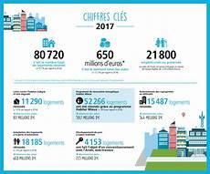 aide de l état actualit 233 presse chiffres cl 233 s 2017 une 233 e positive