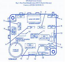 fuse box diagram for 1999 ford crown ford crown 1997 fuse box block circuit breaker diagram carfusebox