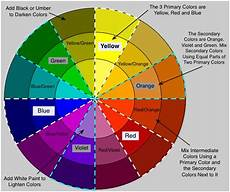 how to mix faux painting glaze color wheel for mixing faux painting glaze and paint colors in