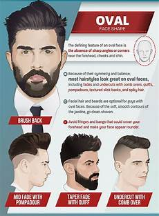 infographic the ultimate guide to the best haircuts for men designtaxi com