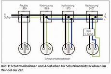 alte stromleitungen austauschen neue elektroinstallation n 246 tig