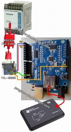 rfid application for mitsubishi plc fx using rfid usb reader and arduino