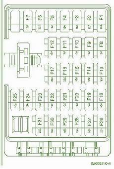 2009 hyundai santa fe fuse box 2009 hyundai santa fe fuse box diagram circuit wiring diagrams