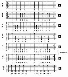 Strumming Patterns Rabihs Guitar Page