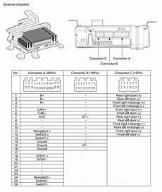 2013 hyundai genesis wiring harness diagram hyundai car radio stereo audio wiring diagram autoradio connector wire installation schematic