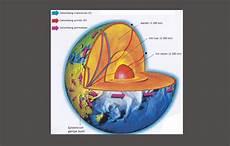 Struktur Lapisan Dan Batuan Pembentuk Kulit Bumi