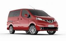 Nissan Evalia Price Specs Review Pics Mileage In India