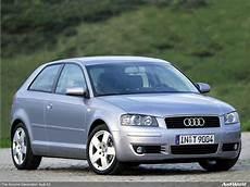 Audi A3 8p Front Alt Auf Neu Audi A3 S3 Rs3