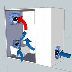 refroidir une comment optimiser le refroidissement dans une tour