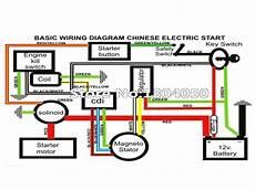 Jmstar 50cc Wiring Diagram keeway scooter wiring diagram jmstar stuning for 150cc