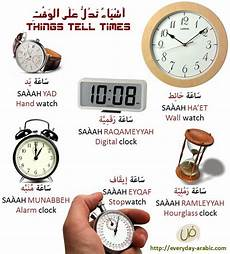 ppt telling the time in arabic is very easy we use ordinal numbers with hours as follows