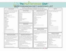complete mediterranean diet shopping list the