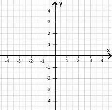 x y koordinatensystem mit punkte