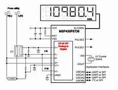 tidm singlephasemeter class 0 2 single phase e meter ti com