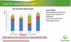 core mark q2 2016 management gets real free cash flow core mark holding company inc