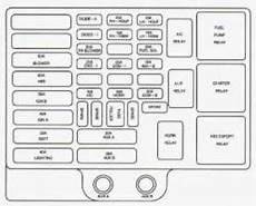 1997 chevy 1500 fuse box diagram chevrolet express 1999 fuse box diagram carknowledge info