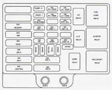 Chevrolet Express 1999 Fuse Box Diagram Auto Genius