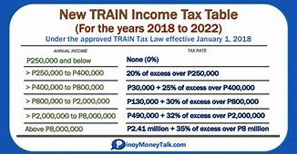 2018 New BIR Income Tax Rates And Tables