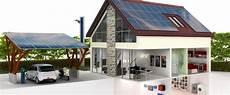 Elektroauto Zuhause Mit Solarstrom Laden Adac 2019