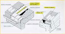isolamento terrazza calpestabile lastrico solare non calpestabile terminali antivento per