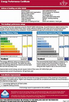 Energy Performance Certificates Edinburgh Hmo Scotland