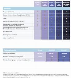 Assurance Axa Auto Jeunes Conducteurs Assurances Axa