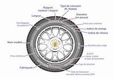 duree de vie d un pneu les fonctions d un pneu 4x4