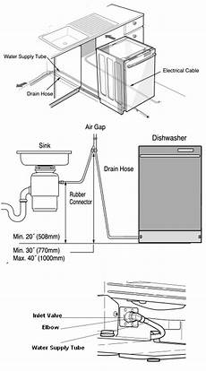 Kitchenaid Dishwasher Install Manual by Dishwasher Installation 171 Appliances