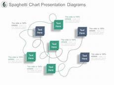 Spaghetti Chart Ppt Spaghetti Chart Presentation Diagrams Powerpoint