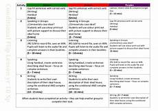 lesson plan for teaching conditional sentences lesson plan conditional verb in