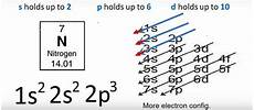 what type of electron is available to form bonds why can phosphorus form 5 bonds while nitrogen can t quora