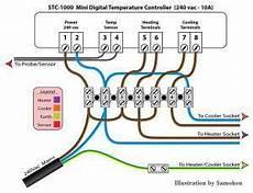 buy stc 1000 digital temperature controller reef aquatics