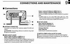 gps vhf 0183 interface for dsc data the hull