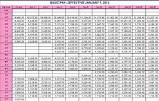 Air Force Reserve Monthly Pay Chart 2014 Army Pay Chart 1 8 Raise Ez Army Points