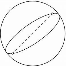 ideas in geometry spherical geometry wikiversity