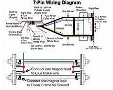 7 Pin Trailer Light Wiring Diagram Color Code
