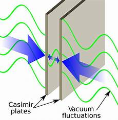 harnessing of electricity harnessing zero point energy