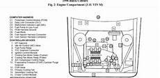 1992 Cadillac Fuse Diagram Camizu Org
