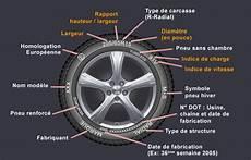 lire un pneu conseils pneus comment lire un pneumatique