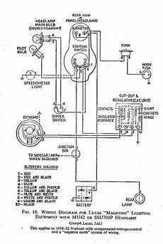 Es2 Electrics Norton Owners Club