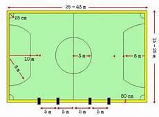 Standar Ukuran Lapangan Futsal