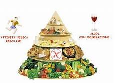 comprare alimenti ambiente e salute comprare gli alimenti e conservarli in