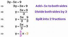 math expression slope intercept practice